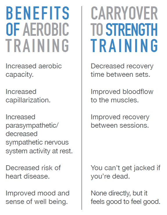 This graphic originally appeared in my new book, The Art Of Lifting. You can get your copy below.