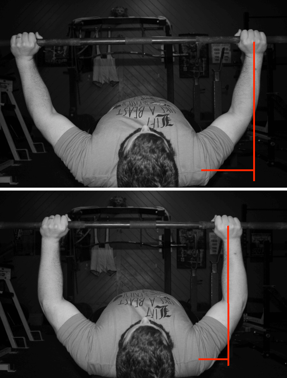 Bench Horizontal Flexion Demands