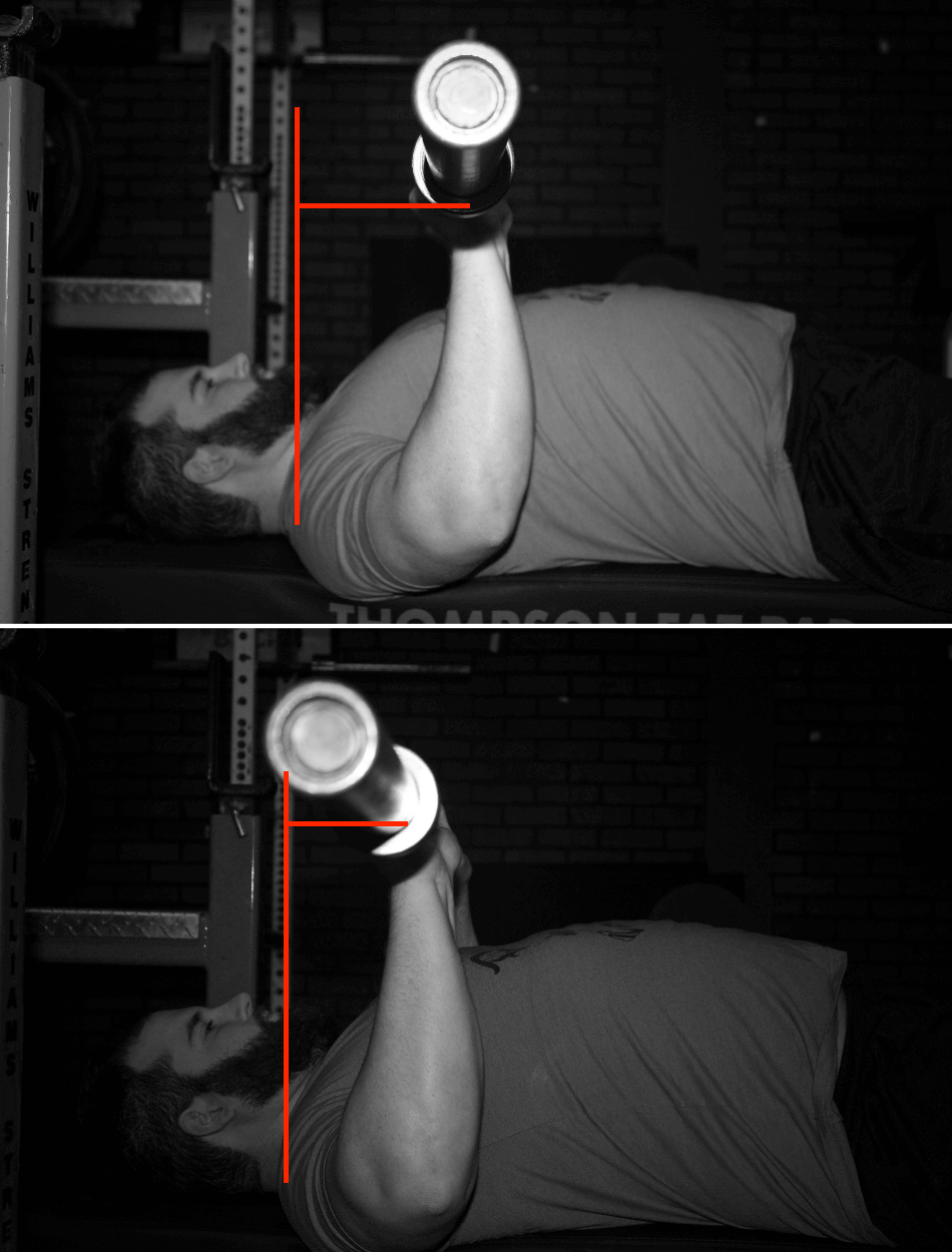 How To Bench Press The Definitive Guide Stronger By Science